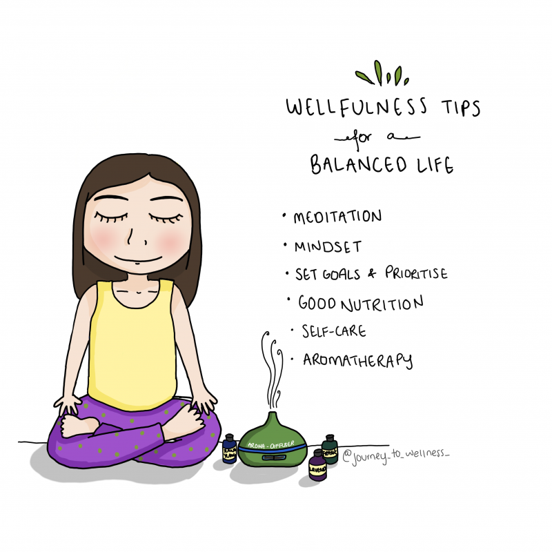 Wellfulness Tips for a Balanced Life